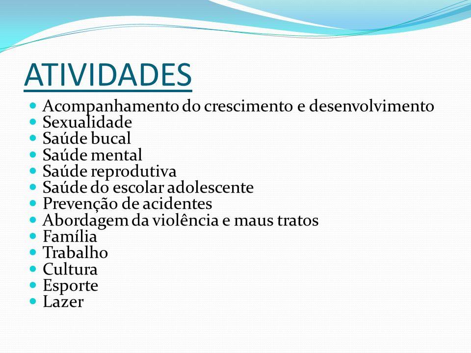 ATIVIDADES Acompanhamento do crescimento e desenvolvimento Sexualidade Saúde bucal Saúde mental Saúde reprodutiva Saúde do escolar adolescente Prevenç