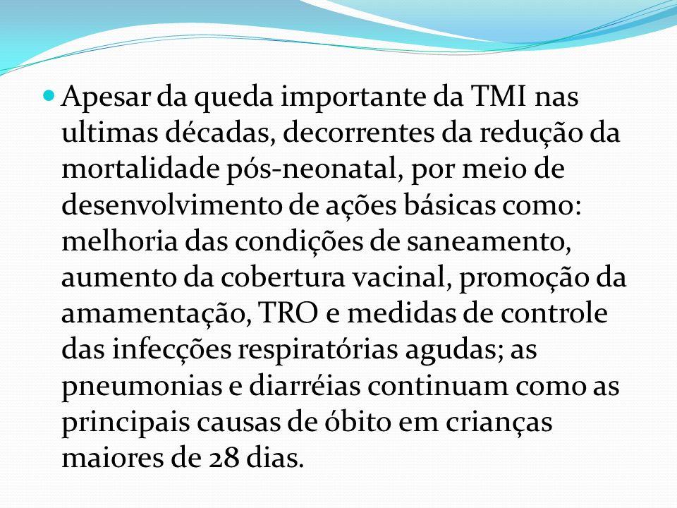 Apesar da queda importante da TMI nas ultimas décadas, decorrentes da redução da mortalidade pós-neonatal, por meio de desenvolvimento de ações básica