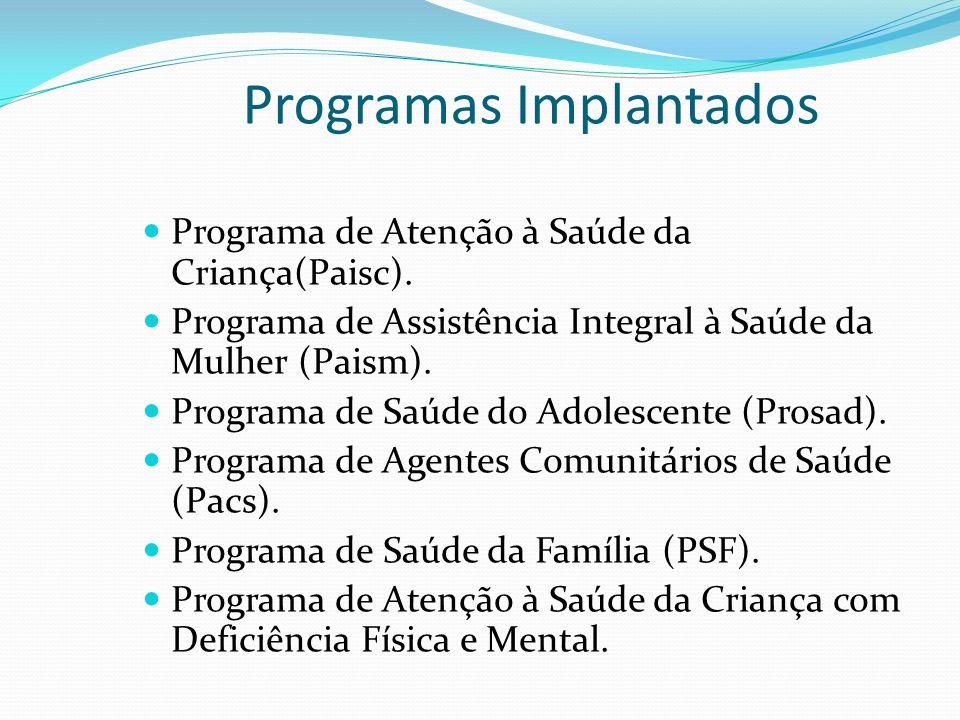 Programas Implantados Programa de Atenção à Saúde da Criança(Paisc). Programa de Assistência Integral à Saúde da Mulher (Paism). Programa de Saúde do