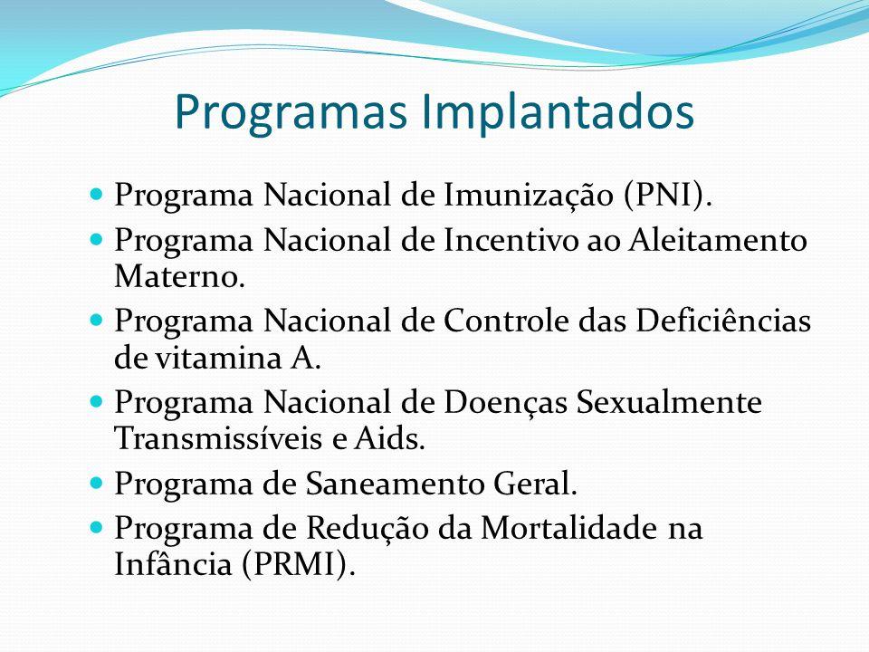 Programas Implantados Programa Nacional de Imunização (PNI). Programa Nacional de Incentivo ao Aleitamento Materno. Programa Nacional de Controle das