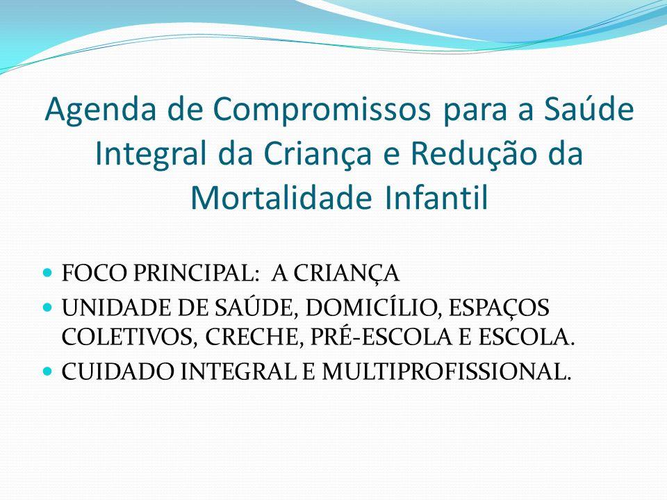 Agenda de Compromissos para a Saúde Integral da Criança e Redução da Mortalidade Infantil FOCO PRINCIPAL: A CRIANÇA UNIDADE DE SAÚDE, DOMICÍLIO, ESPAÇ