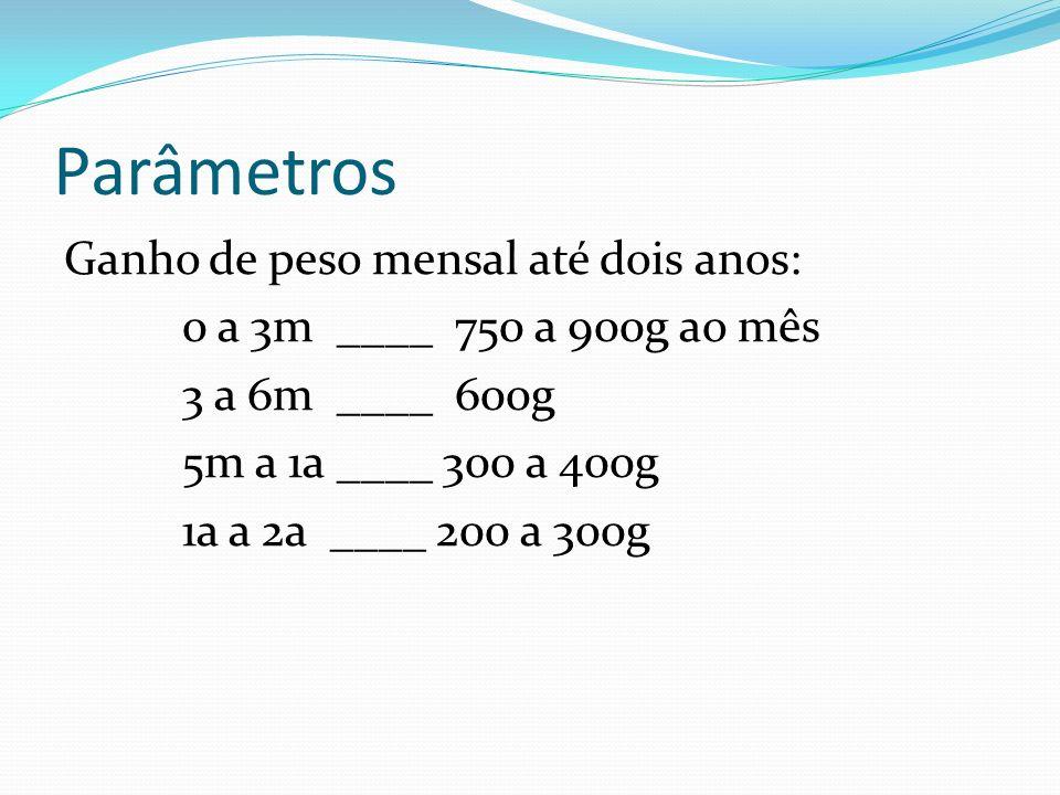 Parâmetros Ganho de peso mensal até dois anos: 0 a 3m ____ 750 a 900g ao mês 3 a 6m ____ 600g 5m a 1a ____ 300 a 400g 1a a 2a ____ 200 a 300g