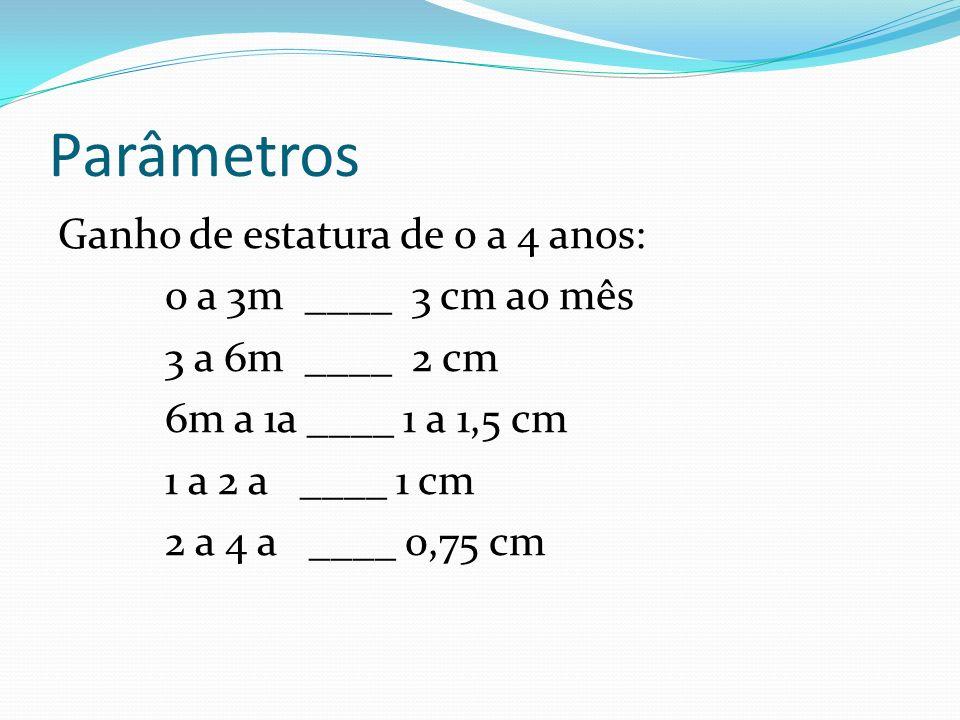 Parâmetros Ganho de estatura de 0 a 4 anos: 0 a 3m ____ 3 cm ao mês 3 a 6m ____ 2 cm 6m a 1a ____ 1 a 1,5 cm 1 a 2 a ____ 1 cm 2 a 4 a ____ 0,75 cm