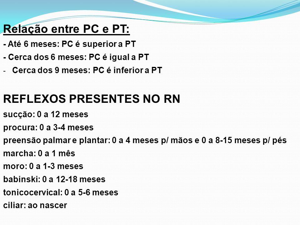 Relação entre PC e PT: - Até 6 meses: PC é superior a PT - Cerca dos 6 meses: PC é igual a PT - Cerca dos 9 meses: PC é inferior a PT REFLEXOS PRESENT