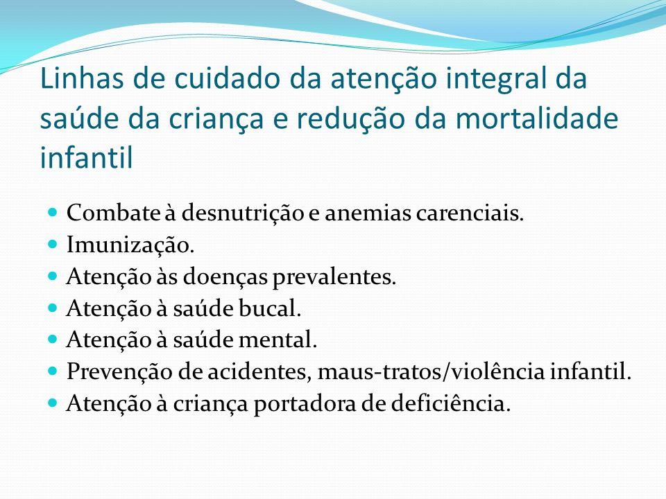 ABORDAGEM DE RISCO DA CRIANÇA NA UNIDADE DE SAÚDE ACOLHIMENTO: avaliação de fatores de risco.