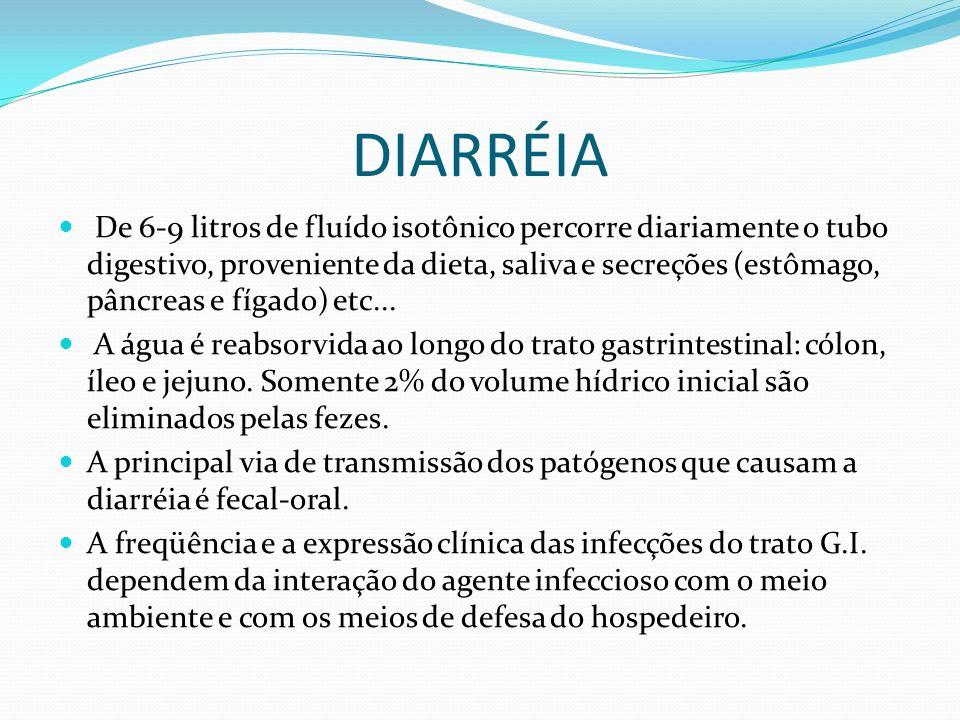 DIARRÉIA De 6-9 litros de fluído isotônico percorre diariamente o tubo digestivo, proveniente da dieta, saliva e secreções (estômago, pâncreas e fígad