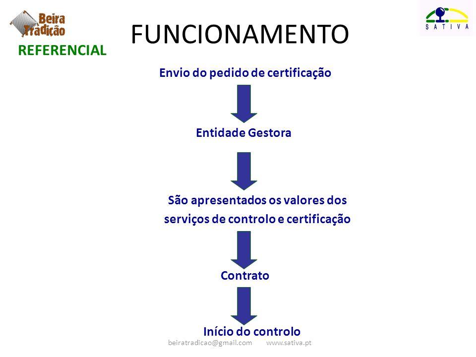 REFERENCIAL Envio do pedido de certificação Entidade Gestora São apresentados os valores dos serviços de controlo e certificação Contrato Início do co