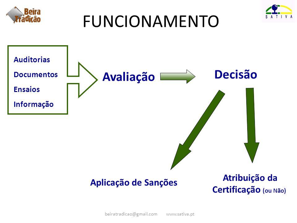 Avaliação Decisão Aplicação de Sanções Atribuição da Certificação (ou Não) Auditorias Documentos Ensaios Informação FUNCIONAMENTO beiratradicao@gmail.