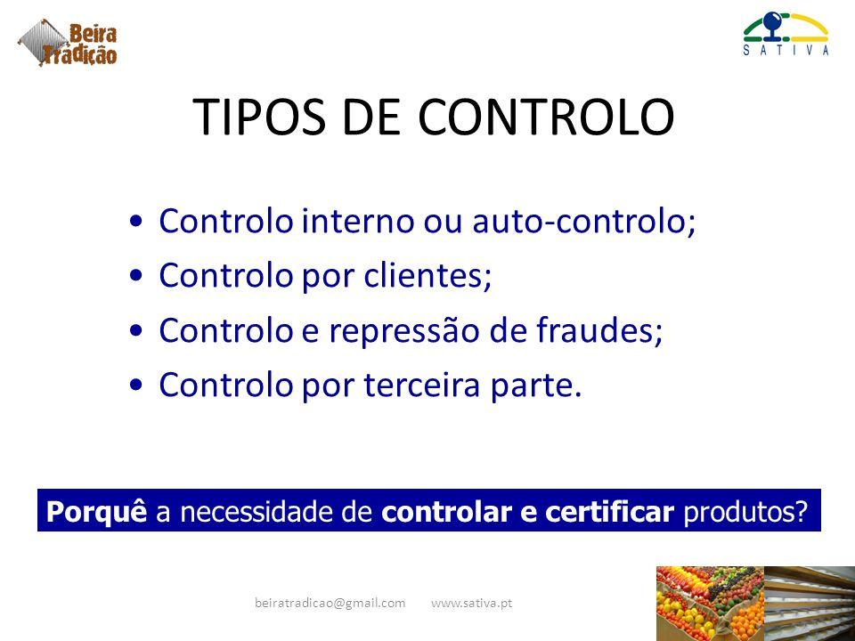 TIPOS DE CONTROLO Controlo interno ou auto-controlo; Controlo por clientes; Controlo e repressão de fraudes; Controlo por terceira parte. Porquê a nec