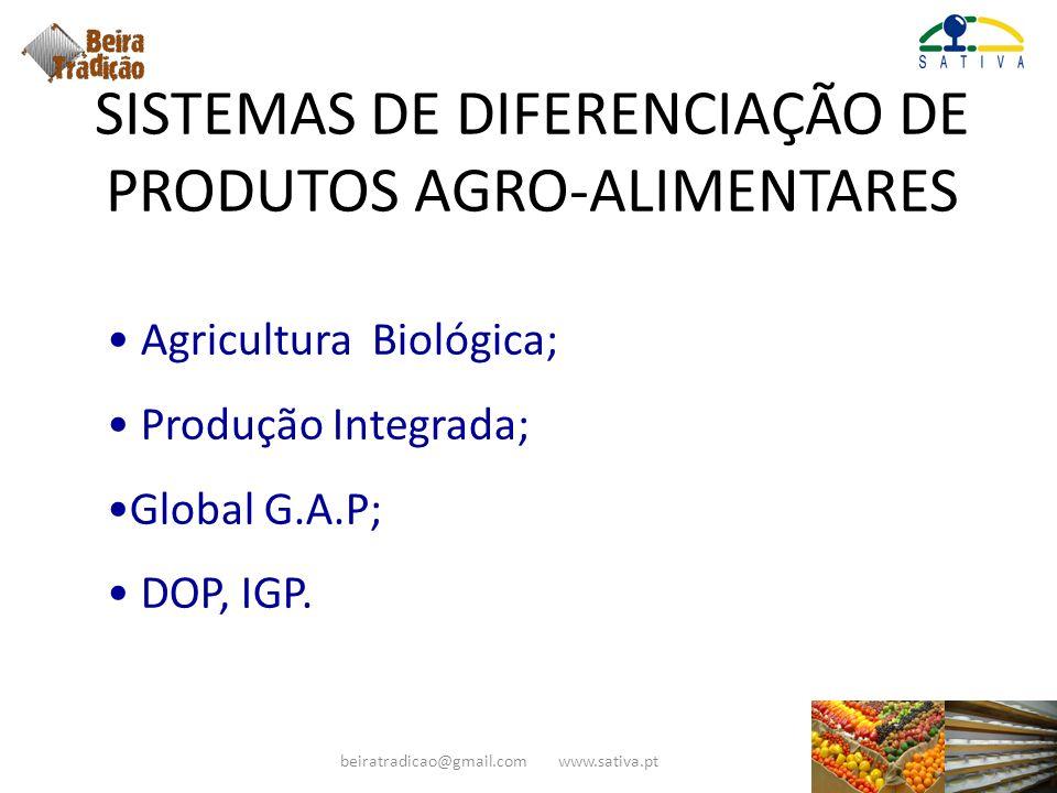 SISTEMAS DE DIFERENCIAÇÃO DE PRODUTOS AGRO-ALIMENTARES Agricultura Biológica; Produção Integrada; Global G.A.P; DOP, IGP. beiratradicao@gmail.com www.