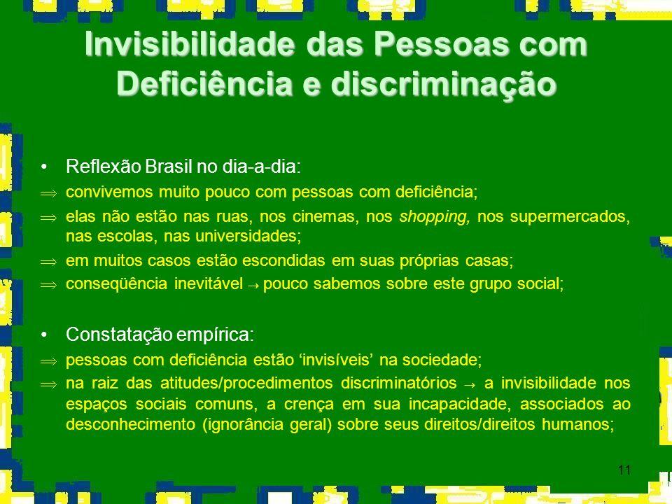 11 Reflexão Brasil no dia-a-dia: Þconvivemos muito pouco com pessoas com deficiência; Þelas não estão nas ruas, nos cinemas, nos shopping, nos superme