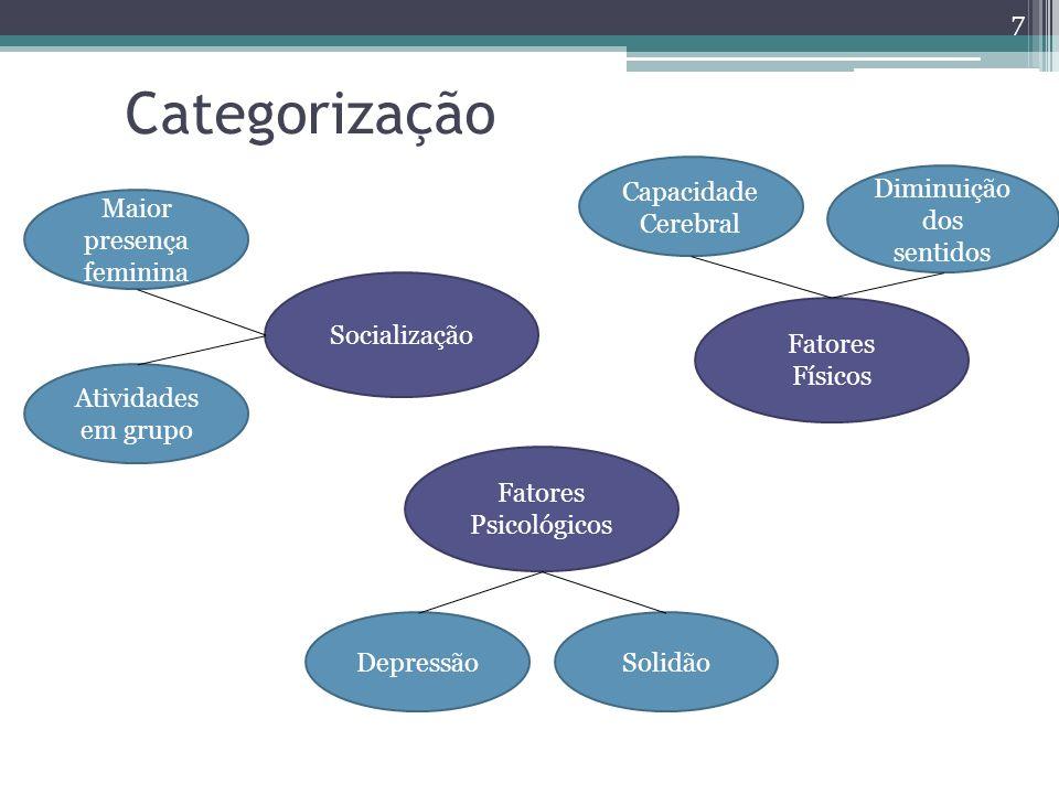 7 Categorização Socialização Fatores Físicos Fatores Psicológicos Capacidade Cerebral Diminuição dos sentidos DepressãoSolidão Maior presença feminina Atividades em grupo