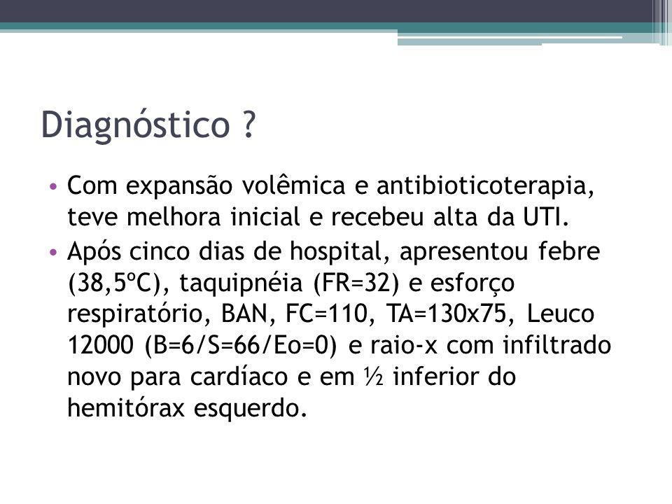 Diagnóstico .