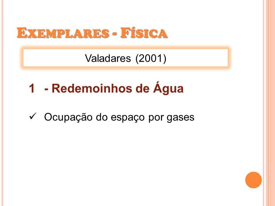 E XEMPLARES - F ÍSICA Valadares (2001) 1- Redemoinhos de Água Ocupação do espaço por gases