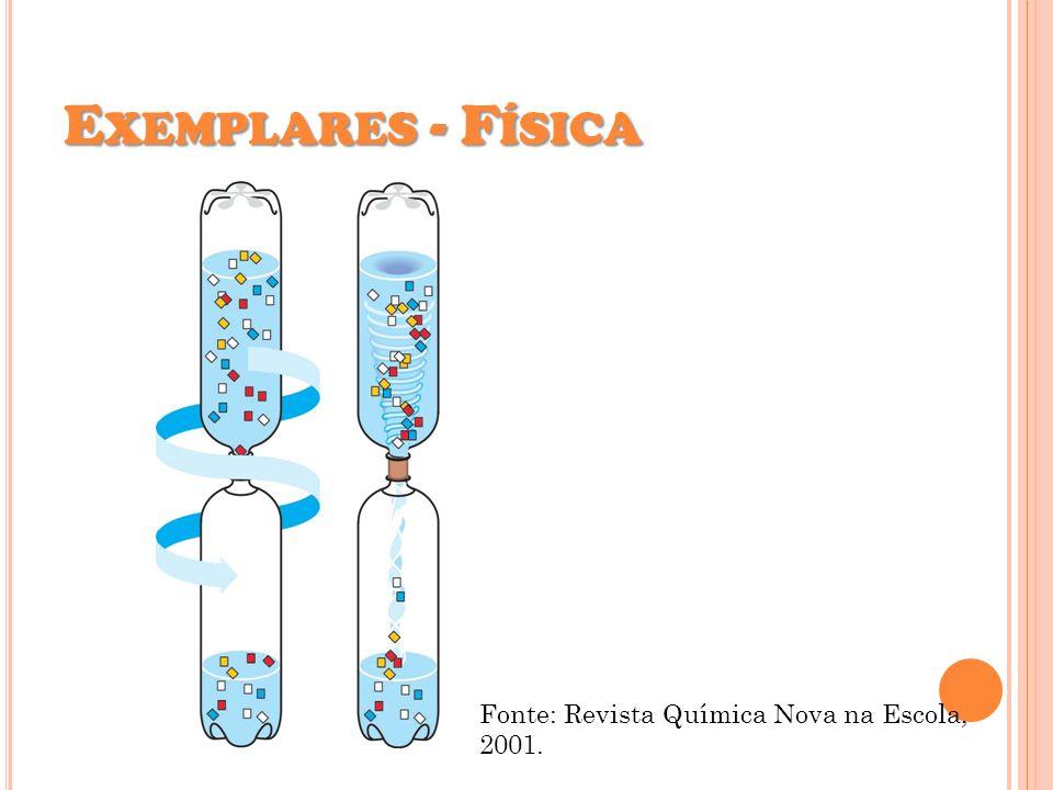 E XEMPLARES - F ÍSICA Fonte: Revista Química Nova na Escola, 2001.