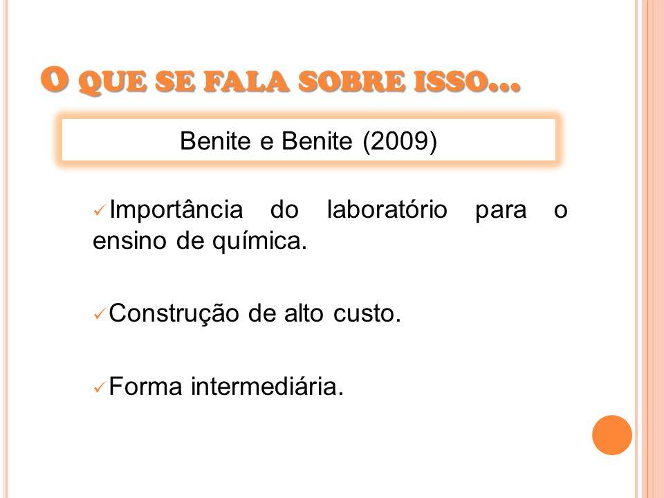 O QUE SE FALA SOBRE ISSO... Importância do laboratório para o ensino de química. Construção de alto custo. Forma intermediária. Benite e Benite (2009)