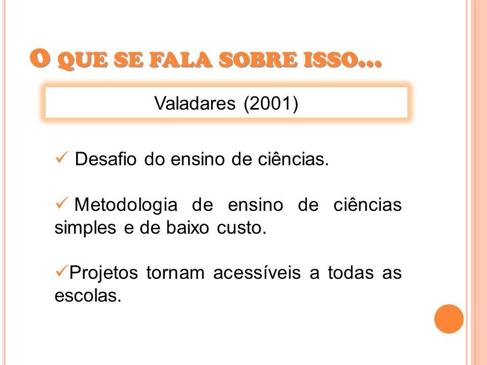 O QUE SE FALA SOBRE ISSO... Valadares (2001) Desafio do ensino de ciências. Metodologia de ensino de ciências simples e de baixo custo. Projetos torna
