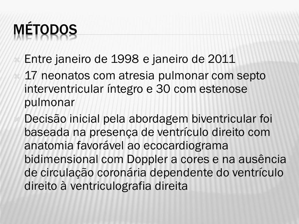 Entre janeiro de 1998 e janeiro de 2011 17 neonatos com atresia pulmonar com septo interventricular íntegro e 30 com estenose pulmonar Decisão inicial