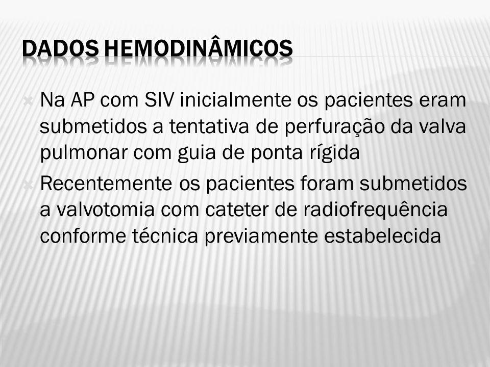 Na AP com SIV inicialmente os pacientes eram submetidos a tentativa de perfuração da valva pulmonar com guia de ponta rígida Recentemente os pacientes