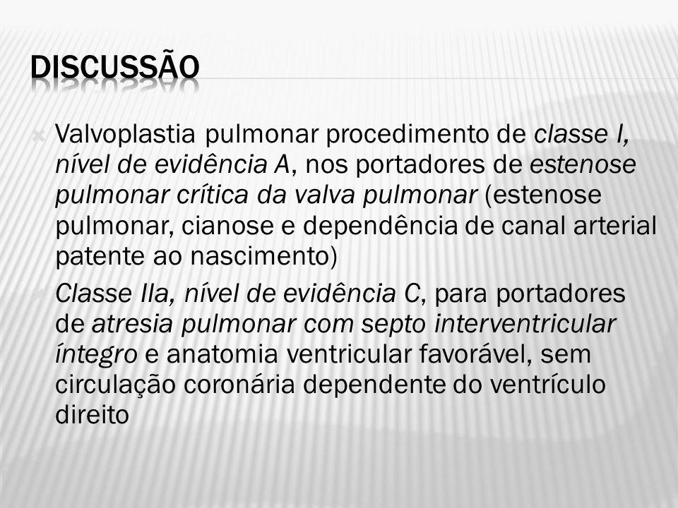 Valvoplastia pulmonar procedimento de classe I, nível de evidência A, nos portadores de estenose pulmonar crítica da valva pulmonar (estenose pulmonar