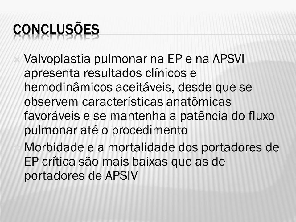Valvoplastia pulmonar na EP e na APSVI apresenta resultados clínicos e hemodinâmicos aceitáveis, desde que se observem características anatômicas favo
