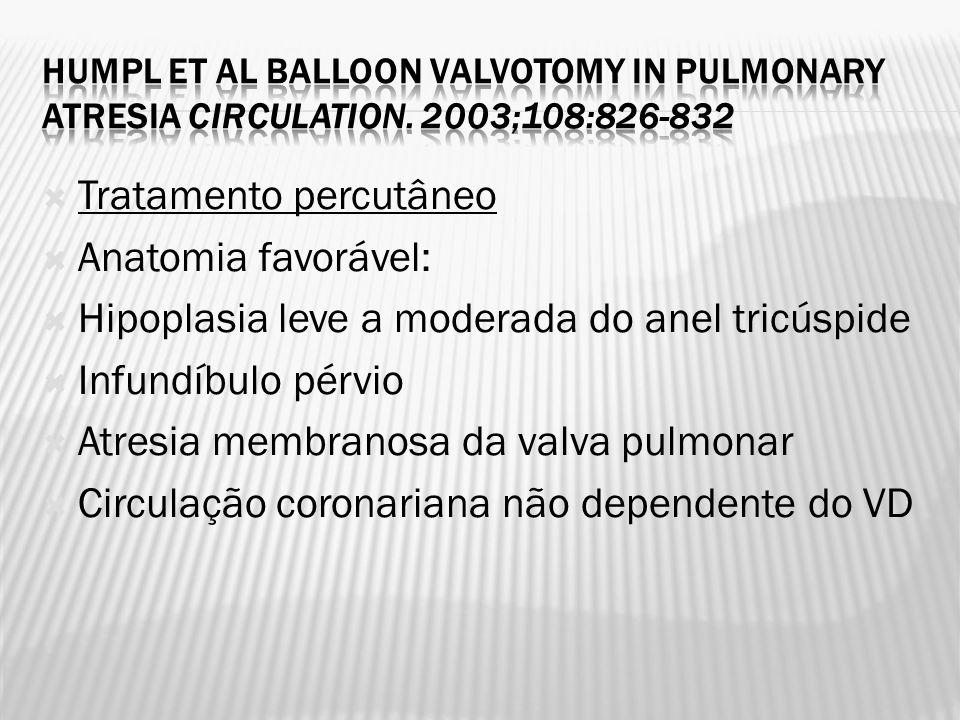 Tratamento percutâneo Anatomia favorável: Hipoplasia leve a moderada do anel tricúspide Infundíbulo pérvio Atresia membranosa da valva pulmonar Circul