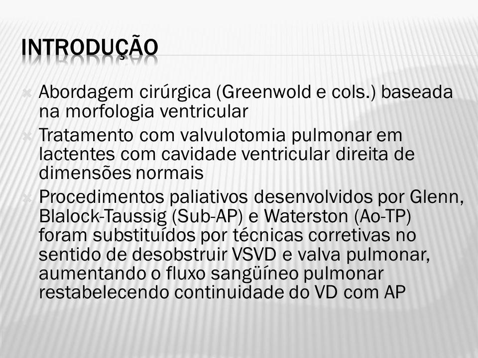 Abordagem cirúrgica (Greenwold e cols.) baseada na morfologia ventricular Tratamento com valvulotomia pulmonar em lactentes com cavidade ventricular d