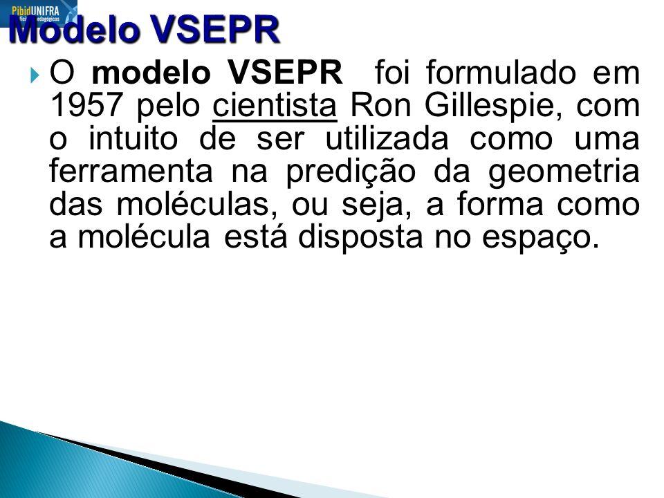 A sigla inglesa VSEPR (pronuncia-se vésper) significa Valence Shell Electron Pair Repulsion ou repulsão eletrônica entre os pares de elétrons na camada de valência, também apresentada em alguns livros texto como REPECV.