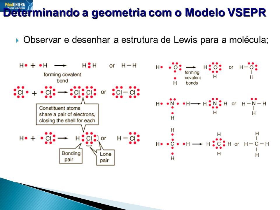 Representação esquemática das principais geometrias eletrônicas e moleculares