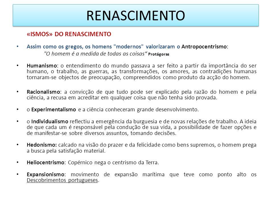 RENASCIMENTO «ISMOS» DO RENASCIMENTO Assim como os gregos, os homens