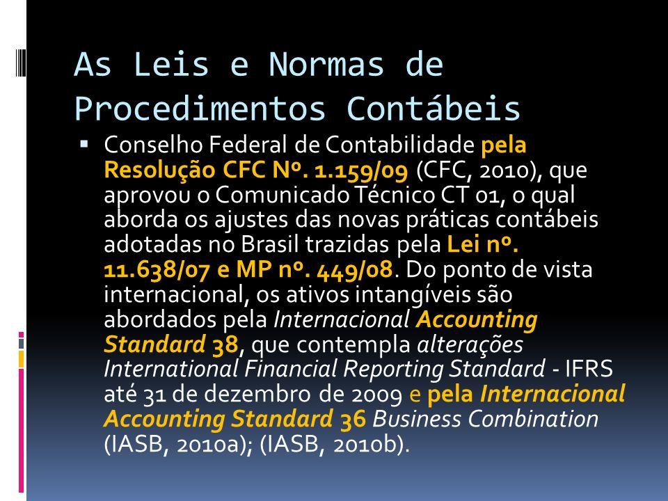 As Leis e Normas de Procedimentos Contábeis Conselho Federal de Contabilidade pela Resolução CFC Nº.