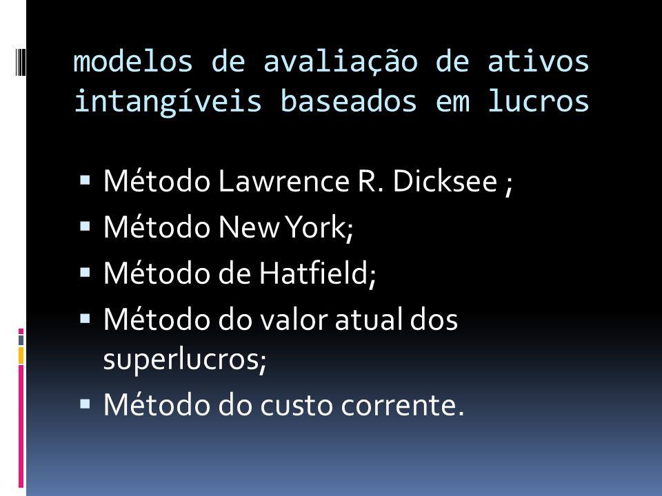 modelos de avaliação de ativos intangíveis baseados em lucros Método Lawrence R.