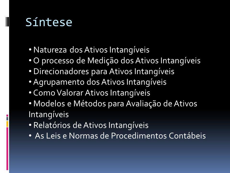 Síntese de métodos de avaliação de ativos intangíveis, segundo a classificação proposta por Sveiby (2002)
