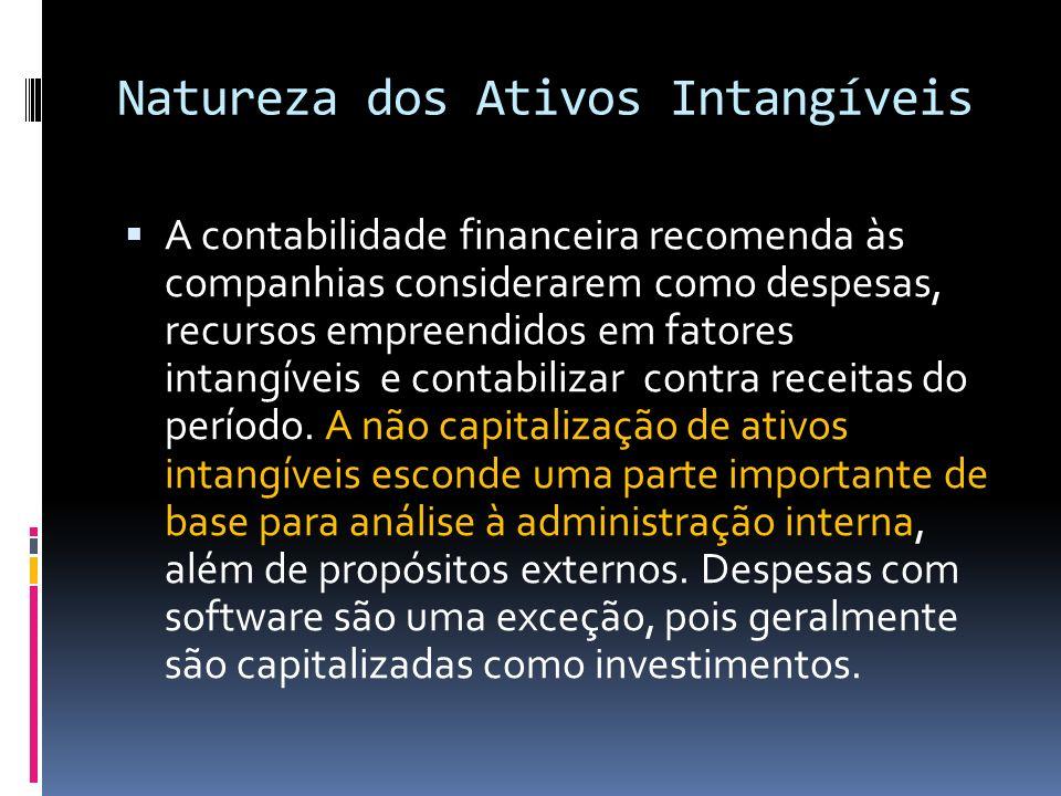 Natureza dos Ativos Intangíveis A contabilidade financeira recomenda às companhias considerarem como despesas, recursos empreendidos em fatores intangíveis e contabilizar contra receitas do período.