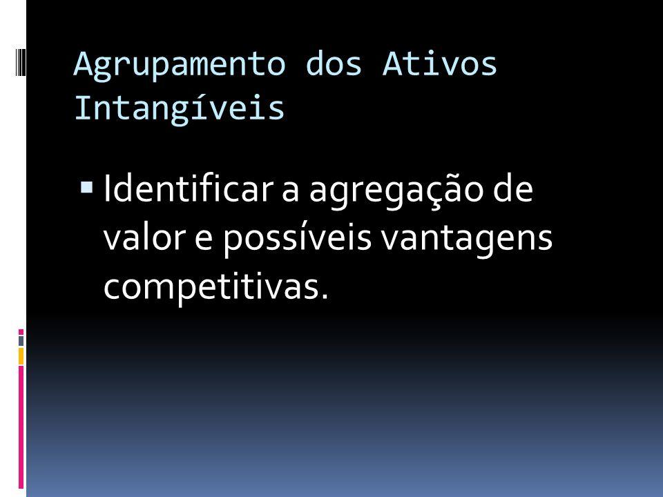 Agrupamento dos Ativos Intangíveis Identificar a agregação de valor e possíveis vantagens competitivas.
