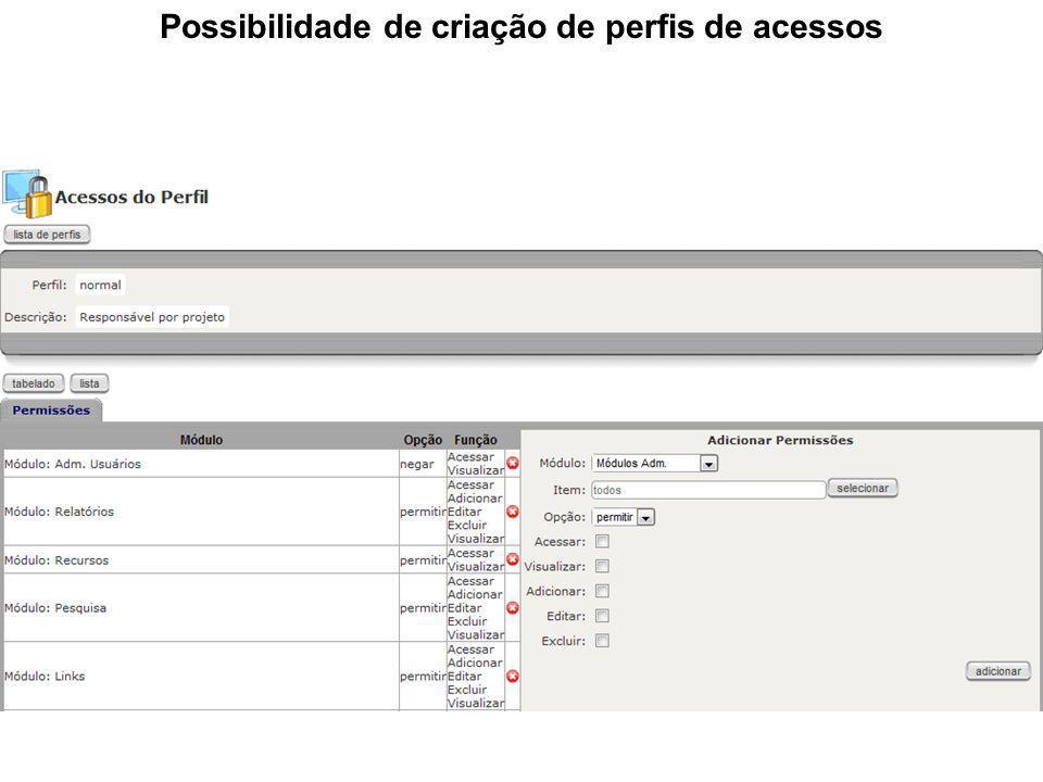 Completa interface para administração do sistema