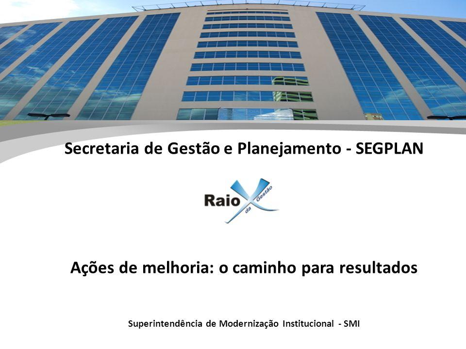 Secretaria de Gestão e Planejamento - SEGPLAN Ações de melhoria: o caminho para resultados Superintendência de Modernização Institucional - SMI