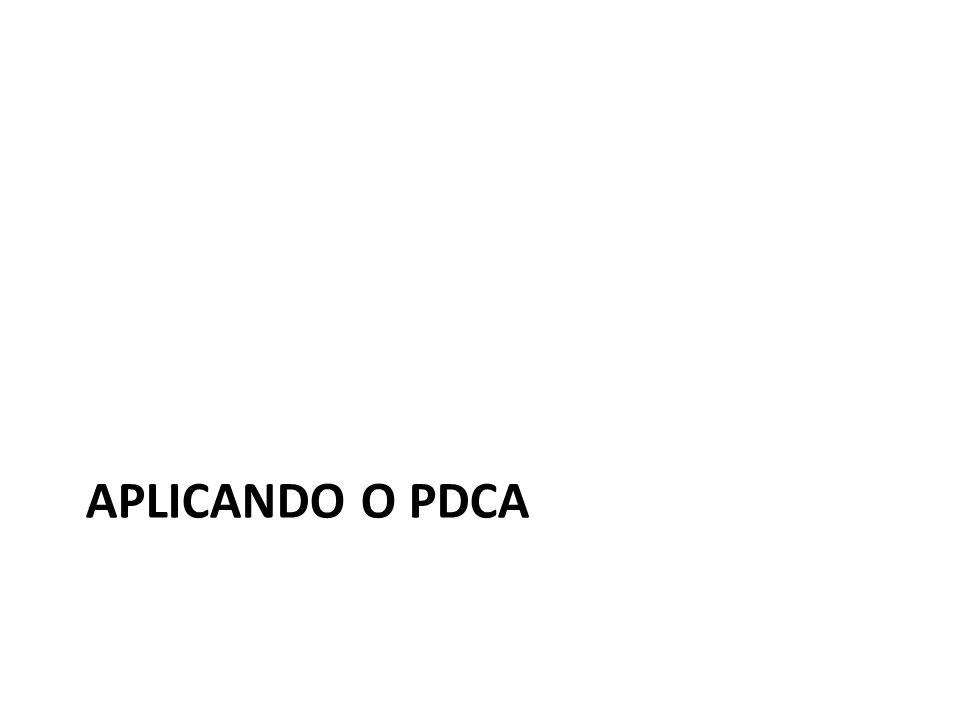 APLICANDO O PDCA