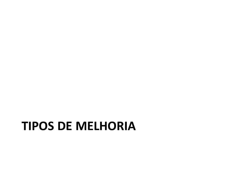 TIPOS DE MELHORIA