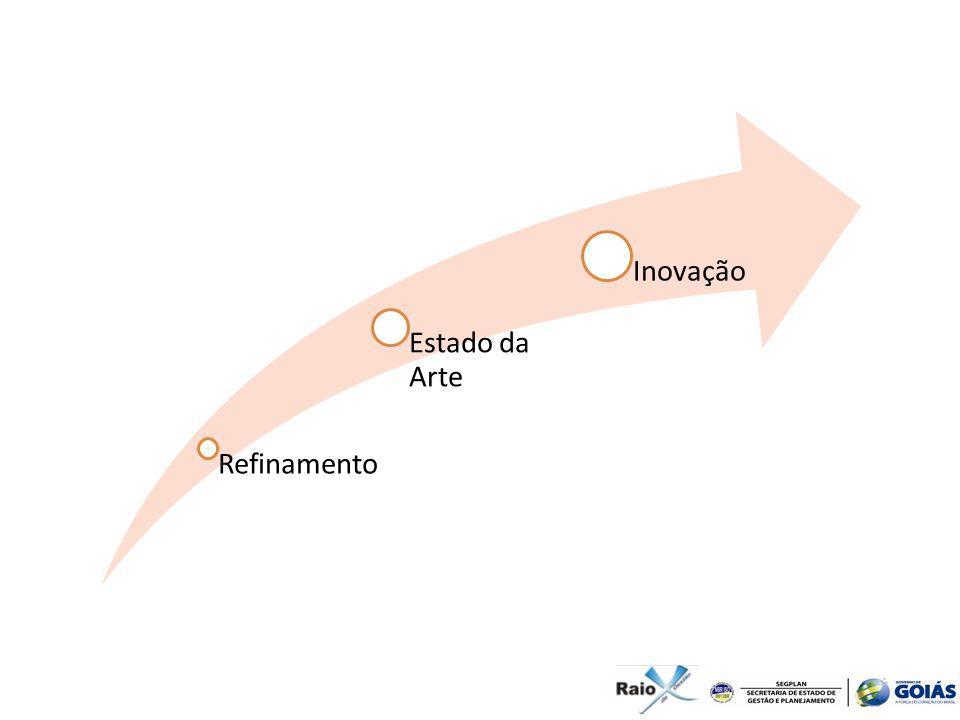 Refinamento Estado da Arte Inovação