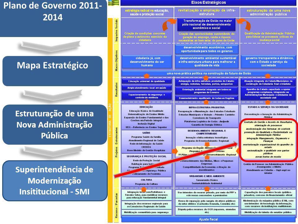 Plano de Governo 2011- 2014 Mapa Estratégico Estruturação de uma Nova Administração Pública Superintendência de Modernização Insititucional - SMI