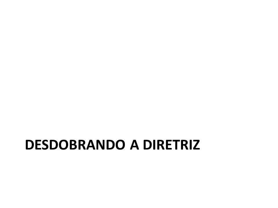 DESDOBRANDO A DIRETRIZ