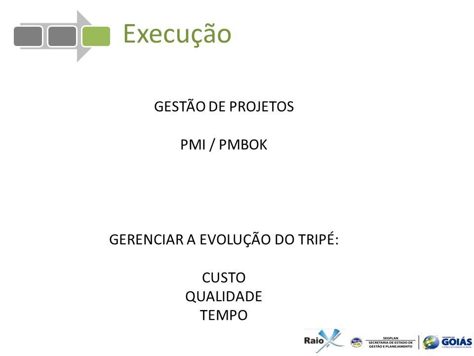 Execução GESTÃO DE PROJETOS PMI / PMBOK GERENCIAR A EVOLUÇÃO DO TRIPÉ: CUSTO QUALIDADE TEMPO