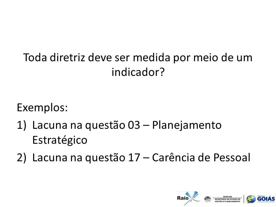 Exemplos: 1)Lacuna na questão 03 – Planejamento Estratégico 2)Lacuna na questão 17 – Carência de Pessoal