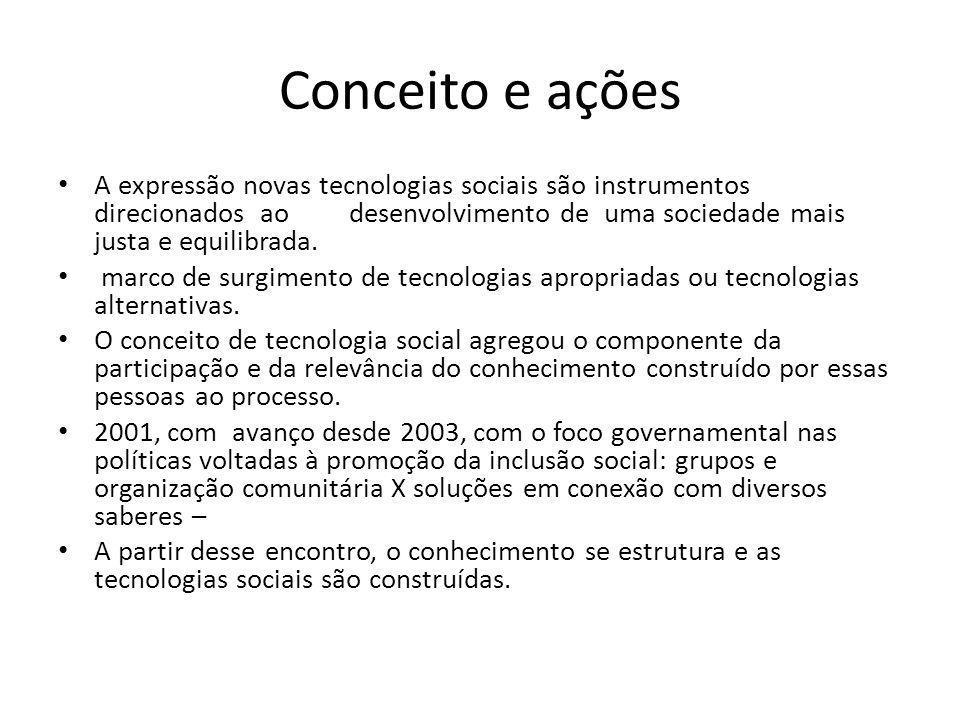 Impactos das novas inovações sociais na perspectiva de articulação de saberes.