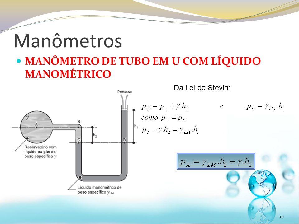 Manômetros MANÔMETRO DE TUBO EM U COM LÍQUIDO MANOMÉTRICO 10 Da Lei de Stevin: