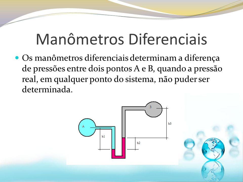 Manômetros Diferenciais Os manômetros diferenciais determinam a diferença de pressões entre dois pontos A e B, quando a pressão real, em qualquer ponto do sistema, não puder ser determinada.