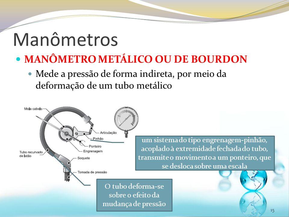 Manômetros MANÔMETRO METÁLICO OU DE BOURDON Mede a pressão de forma indireta, por meio da deformação de um tubo metálico 15 O tubo deforma-se sobre o