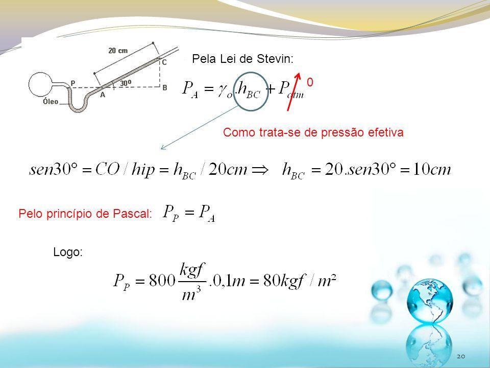 20 Pela Lei de Stevin: Logo: Pelo princípio de Pascal: Como trata-se de pressão efetiva 0