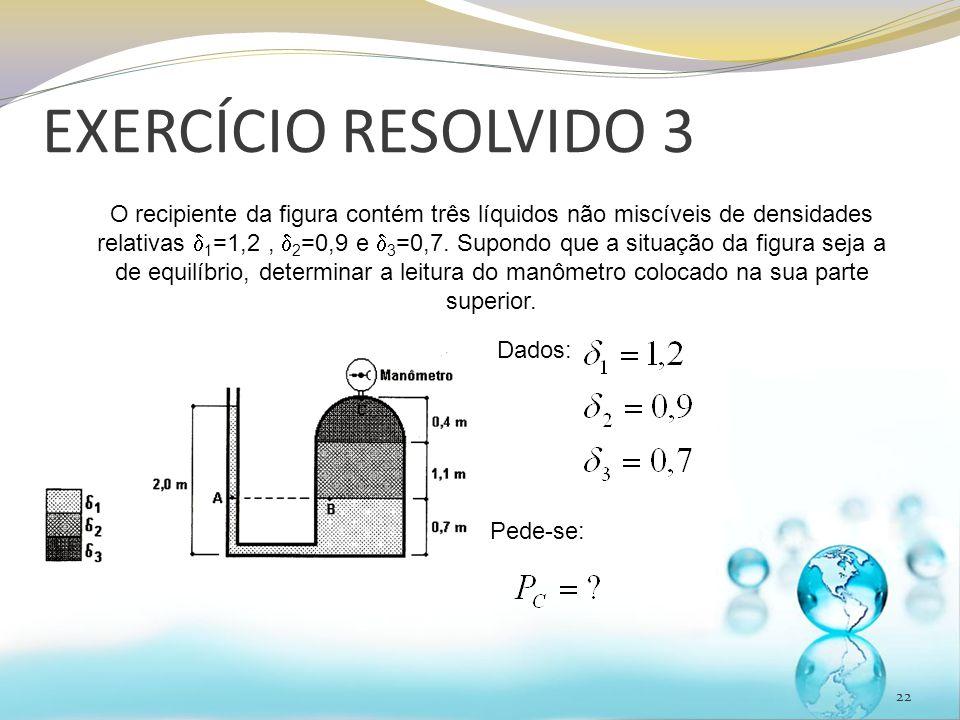 EXERCÍCIO RESOLVIDO 3 22 O recipiente da figura contém três líquidos não miscíveis de densidades relativas 1 =1,2, 2 =0,9 e 3 =0,7. Supondo que a situ
